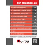 QDP CHARCOAL 20 Automotive window film